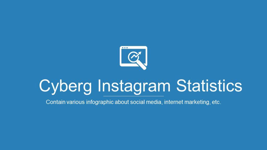 Cyberg Instagram Statistics